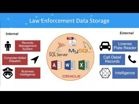Graphs & the Police - How Law Enforcement Analyze Connected Data at Scale