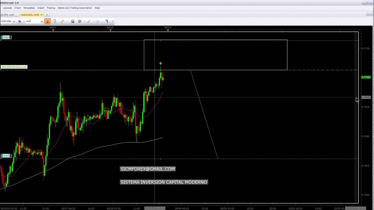 Ninjatrader interactive brokers cfd