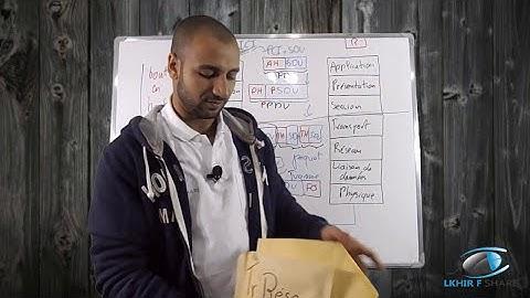 Le Modèle OSI (Leçon 4) - OSI نموذج