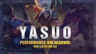 How Much Better Are HIGH ELO Yasuo Players vs LOW ELO Yasuo Players?
