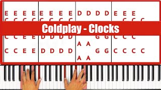♫ EASY - How To Play Clocks Coldplay Piano Tutorial Lesson! - PGN Piano