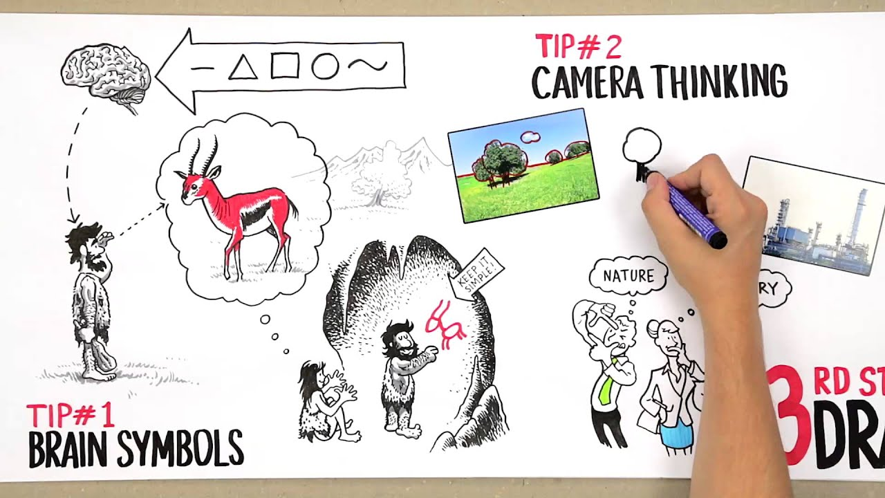 Learning graphic facilitation 8th element by bigger picture learning graphic facilitation 8th element by bigger picture pronofoot35fo Images