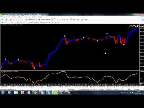 Signals are working with binary options providers review