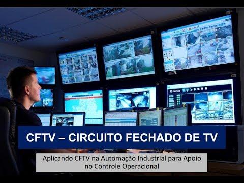 CFTV NA AUTOMAÇÃO INDUSTRIAL