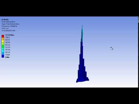 Burj khalifa analysis
