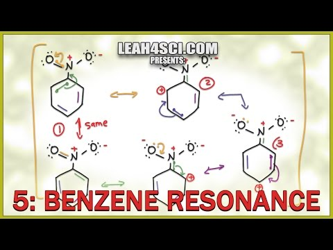 Resonance of Benzene and Substituted Aromatic Compounds