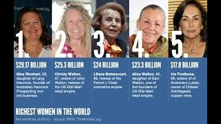 Richest Women 2018 || rich women 2018