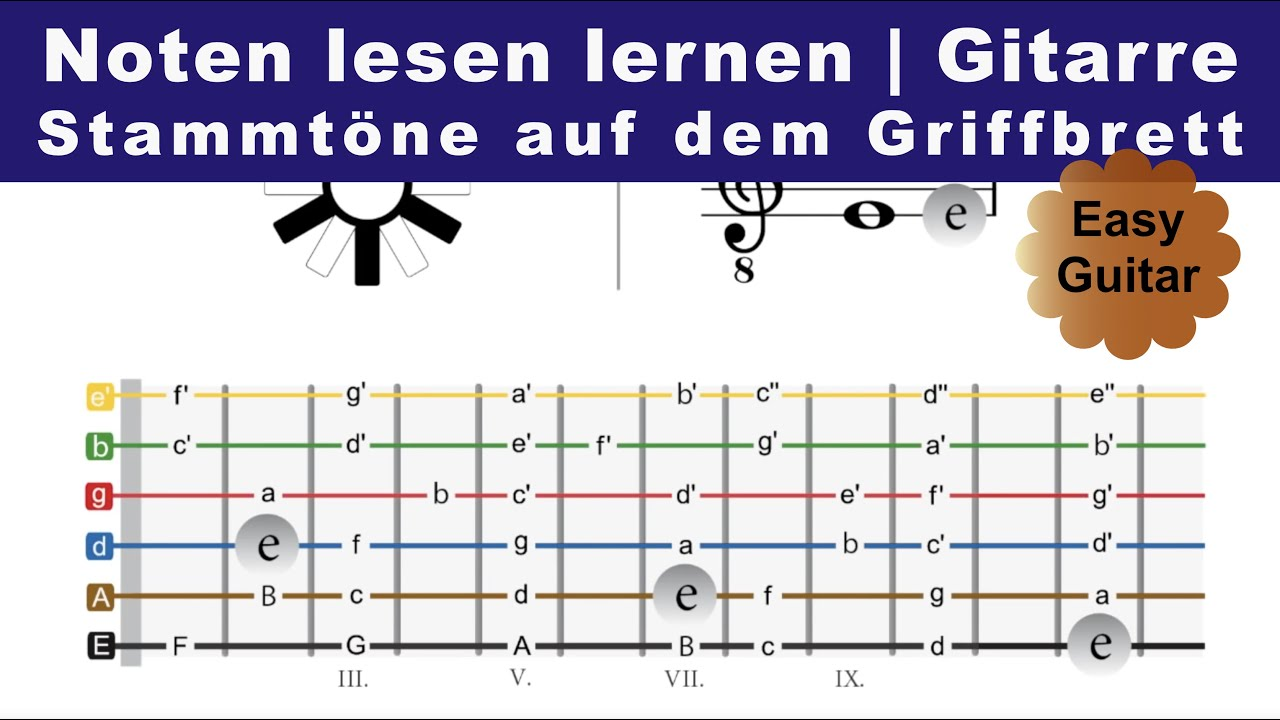 GRIFFBRETT GITARRE EPUB