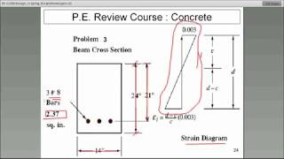 Reinforced Concrete Design Guide for Professional Engineers Part 6/8