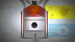 Mazda Skyactiv — Технология двигателей