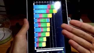 Unboxing y review tablet Android OCU por 2 euros