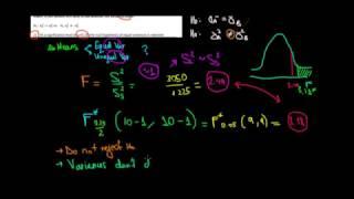 EUR | IBEB Statistics 1 | T7 Q1 | F Test on Variances