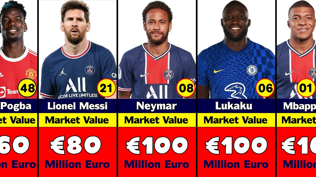 Download Top 50 Most Valuable Football Players In The World.