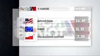 Курси валют та прогноз погоди на 21 листопада