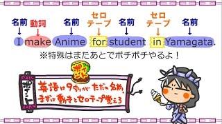 説明他のアニメや画像、問題データ、勉強企画はWEB玉塾HPでな(-∀-)ノ 費用・広告・登録一切ないから安心してや♪ ⇒http://www.webtamajuku.com/