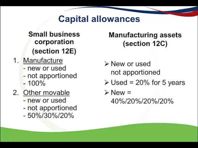 capital allowances You might not be aware that there are embedded fixtures and features within a commercial property that can be claimed against capital allowances immoveable items including lifts, heating systems, security systems, sanitary ware, electrical systems and kitchens can be claimed under ca provided that these items were either inherent in the.