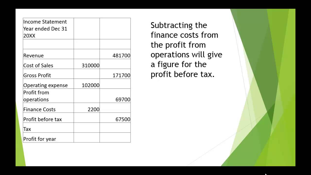 Accounting Financial Statements plc Worked Example - YouTube
