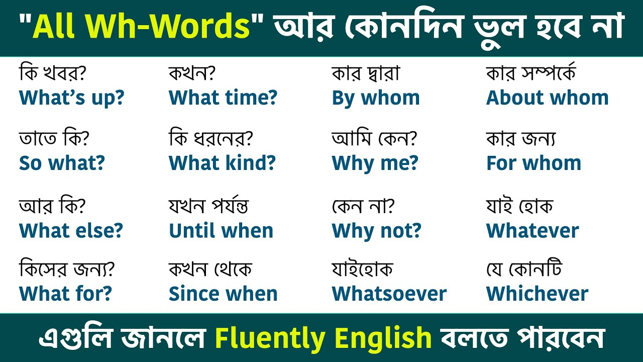 Wh Family Question Words In Spoken English || All Wh Question Words || Spoken English Bangla