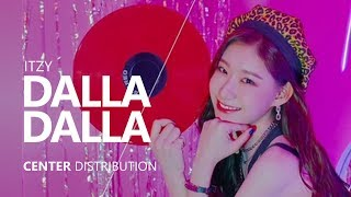 ITZY - 달라달라 DALLA DALLA | Center Distribution thumbnail