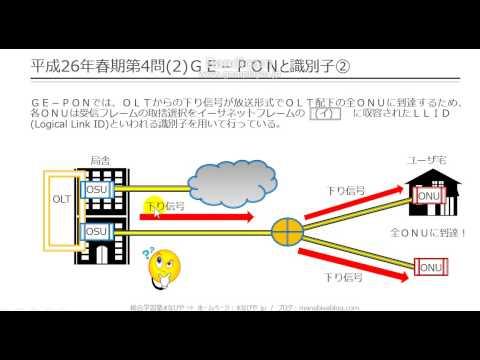 【工担・総合種】平成26年春_技術_4-2(GE-PONと識別子)