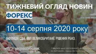 Форекс прогноз на неделю: 10-14 августа 2020. Обзор и анализ рынка. АБ УКРГАЗБАНК
