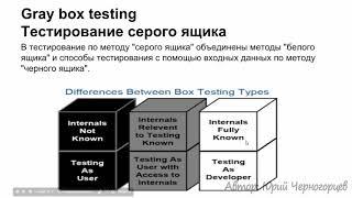 IT Школа Юрия Черногорцева Урок 02  Виды тестирования