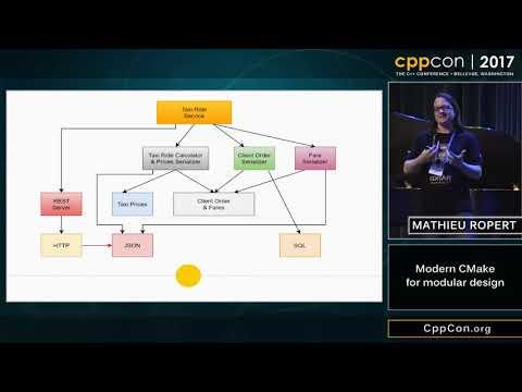 CppCon 2017 Using Modern CMake Patterns to Enforce a Good Modular Design