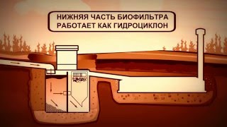 Септик ТАНК(Мы поможем вам разобраться в изобилии вариантов автономной канализации и септиков. Чем отличаются один..., 2014-01-20T07:15:03.000Z)