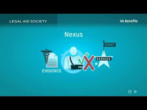 VA Disability Benefits Overview