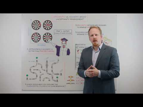 The Cognitive Whiteboard 03: stochastic vs scenario-based uncertainty management