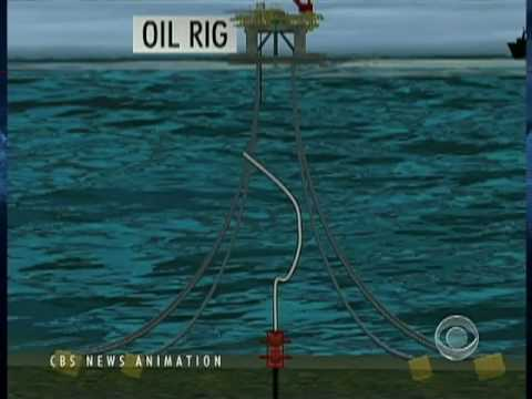 Preventing Future Oil Spills