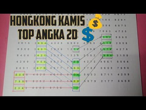 Tarikan Jitu Hk Hari Kamis 30 April 2020 Youtube