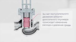 видео Регулирующий клапан