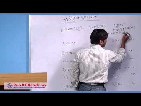 Atomic Structure (Hydrogen Spectrum)- IIT JEE Main and Advan