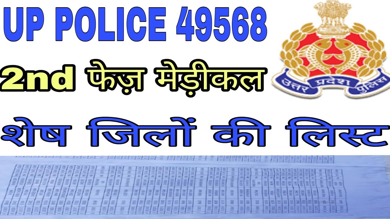 up police 49568 latest news today up police news upp latest news today #upp # upp # current affairs