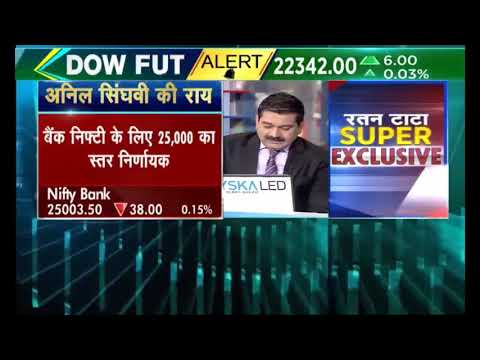 आखरी घंटे में बाज़ार की बड़ी बातें | आखरी सौदा | CNBC Awaaz