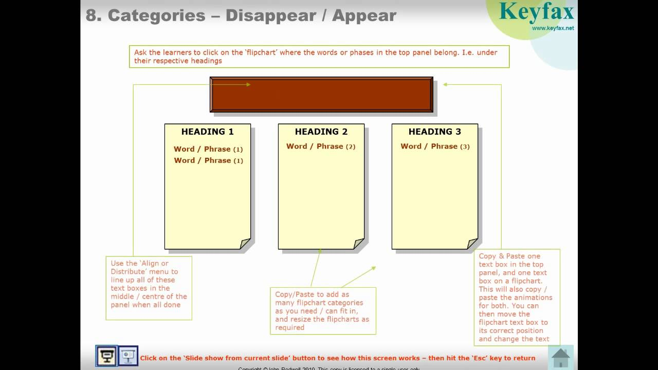 Interactive Powerpoint - Template For Quizzes & E-Learning - 'categories:  Disappear / Appear'