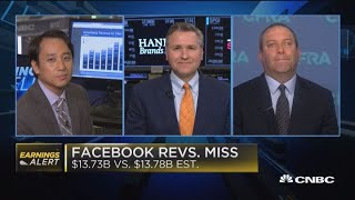 Facebook decline due to transition from growth investors to value investors, says CFRA's Kessler