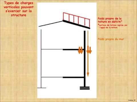 descente de charges youtube. Black Bedroom Furniture Sets. Home Design Ideas