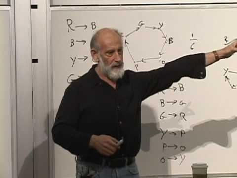 Physics 12c Statistical Mechanics