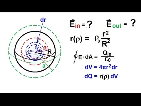 Physics - Gauss' Law (1 of 4) Variable Charge Distribution: Sphere