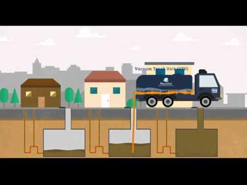 Paano nililinis ng Maynilad ang ating wastewater?