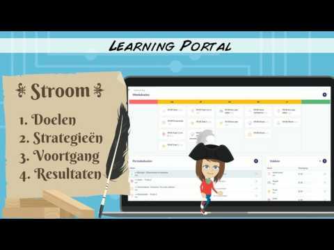 Gepersonaliseerd onderwijs op het Dr. Nassau College Norg (uitleg portal)