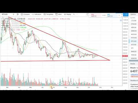 BITCOIN (BTC) OCTOBER CLOSING WILL BE CRITICAL!!!