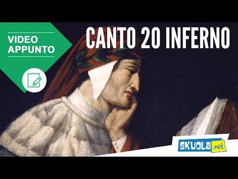 Canto 20 Inferno, Divina Commedia - Riassunto