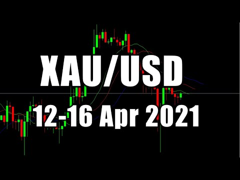 XAU/USD Weekly Gold Signals tips | Forex Daily Beginner Trading Forecast Videos