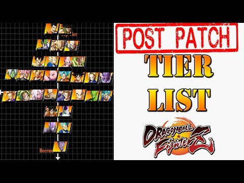 Dragon Ball FighterZ - Post patch tier list