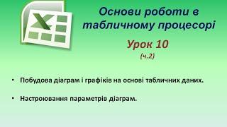 Основи роботи в табличному процесорі. Урок 10. (ч.2) Побудова діаграм