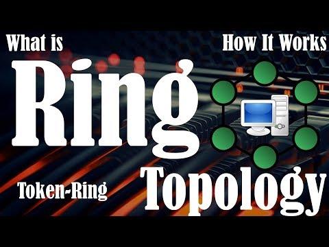 What Is Ring Topology | How Ring Topology Works | Token Ring | Dual Ring | Advantages |Disadvantages