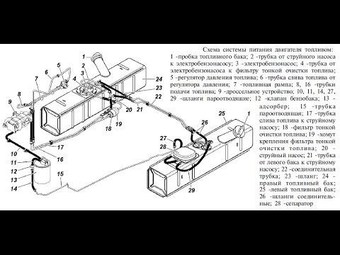 Видео обзор топливной системы уаз хантер